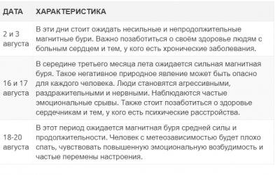 https://vladnews.ru/uploads/default/2019/08/01/972d7d53e4631874e0d7ac9c8010ea688725742e.png