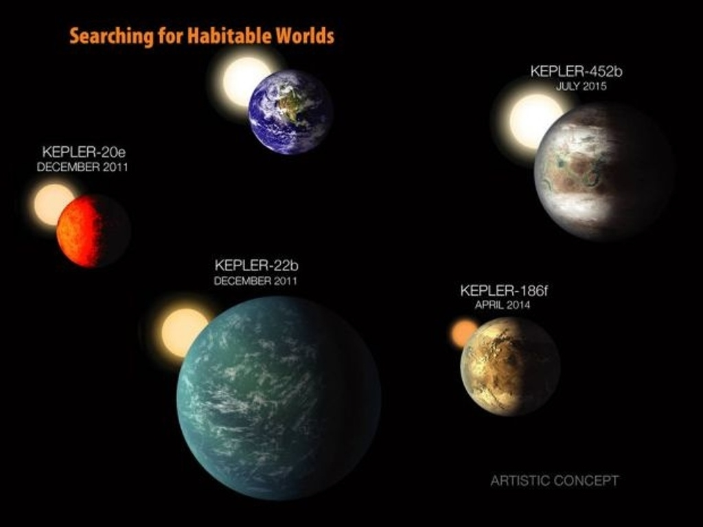 Nasa news: astronomers discover 7 earth-sized planets 40 light-years away