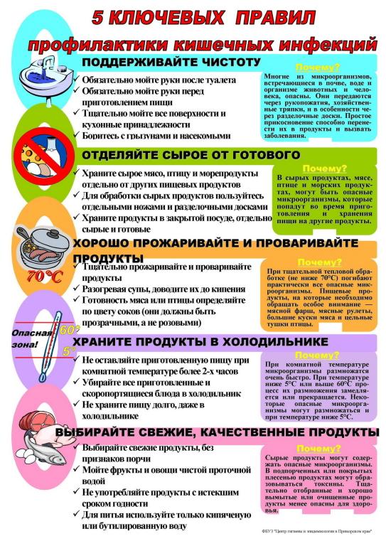 лечение от кишечных паразитов